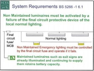 Emergency lighting standard electricians oxford electrician on wiring diagram for non maintained emergency lighting Exit Emergency Light Diagram emergency lighting wiring instructions